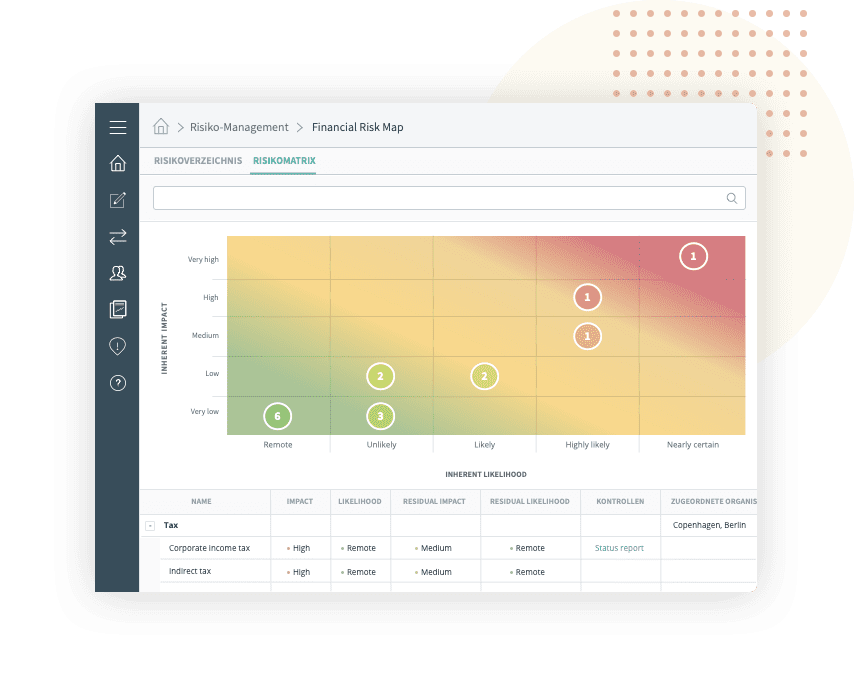 Impero Compliance Management platform